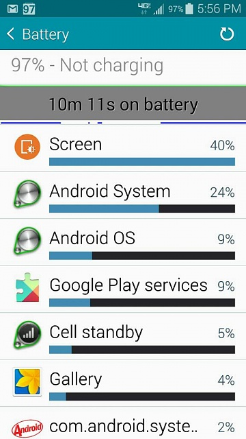 Galaxy Note 4: Battery Life Concerns Check Here First-1417914181075.jpg