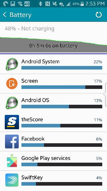 Galaxy Note 4: Battery Life Concerns Check Here First-screenshot_2014-12-08-14-53-12.jpg