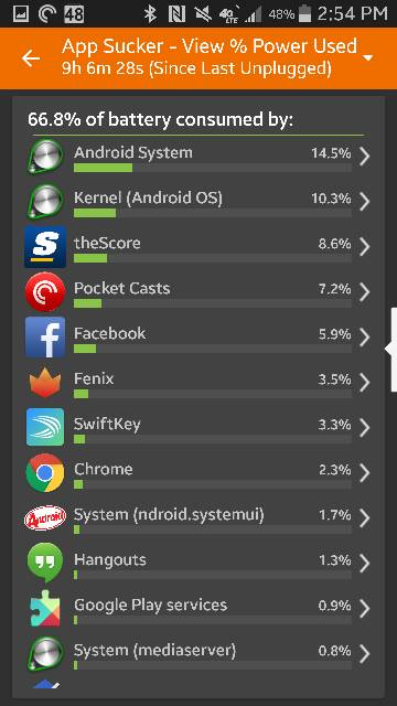 Galaxy Note 4: Battery Life Concerns Check Here First-screenshot_2014-12-08-14-54-52.jpg