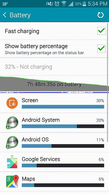 What is causing my Note 4 to be awoken?-1418337305999.jpg