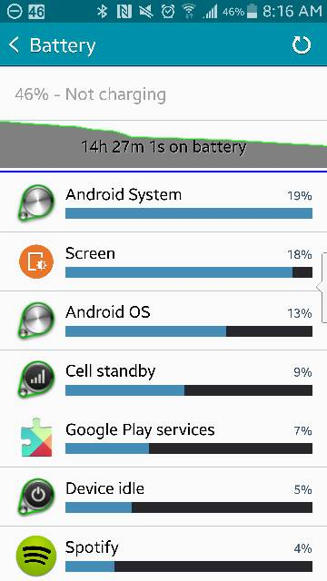 Galaxy Note 4: Battery Life Concerns Check Here First-screenshot_2014-12-13-08-16-22.jpg