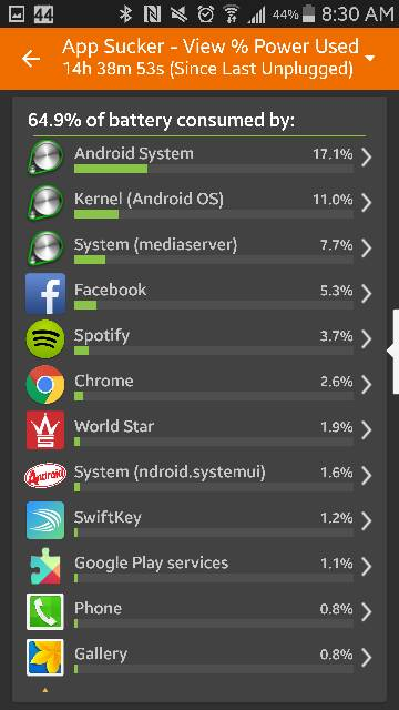 Galaxy Note 4: Battery Life Concerns Check Here First-screenshot_2014-12-13-08-30-30.jpg