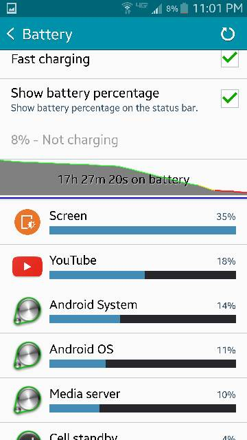 How is Screen time on the Note 4?-screenshot_2014-12-13-23-01-14.jpg