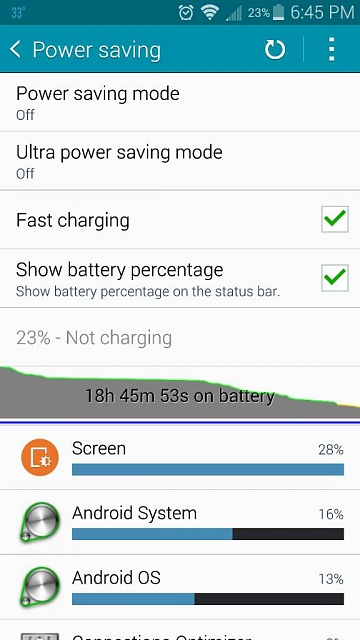 Note 4 - Post your battery life screens and info-1418545756000.jpg
