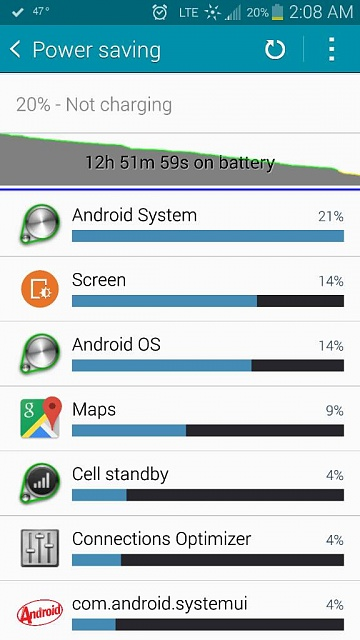 Note 4 - Post your battery life screens and info-1418545835043.jpg