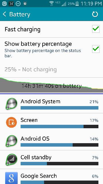 Verizon update draining battery life.-screenshot_2014-12-14-23-19-24.jpg