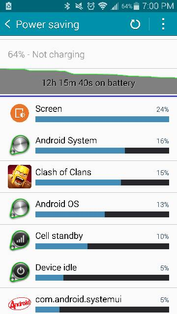 Note 4 - Post your battery life screens and info-screenshot_2014-12-12-19-00-20.jpg