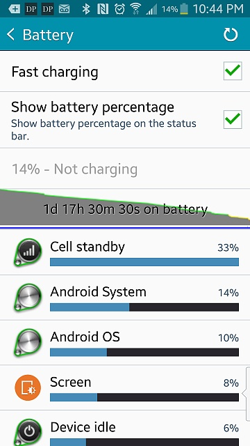 Note 4 - Post your battery life screens and info-screenshot_2014-12-10-22-44-33-1-.jpg