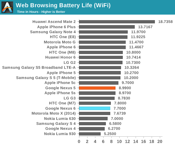 Galaxy Note 4: Battery Life Concerns Check Here First-uploadfromtaptalk1418760238550.png