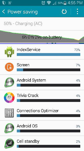 Galaxy Note 4: Battery Life Concerns Check Here First-screenshot_2014-12-16-16-55-49.jpg