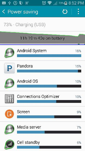 Galaxy Note 4: Battery Life Concerns Check Here First-screenshot_2014-12-17-20-52-50.jpg