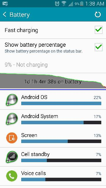 Note 4 - Post your battery life screens and info-screenshot_2014-12-18-01-38-42.jpg
