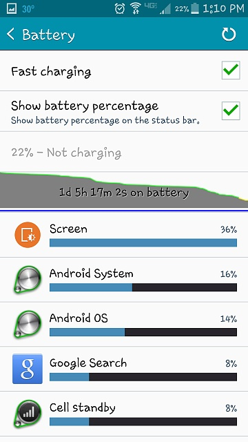 Note 4 - Post your battery life screens and info-screenshot_2014-12-17-13-10-27.jpg