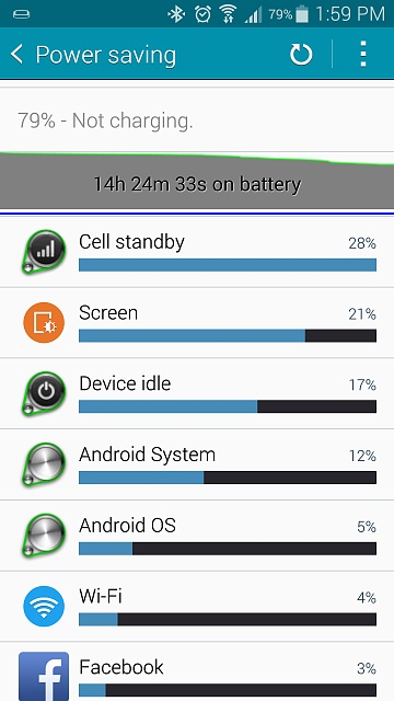 Note 4 - Post your battery life screens and info-screenshot_2014-12-18-13-59-11.jpg