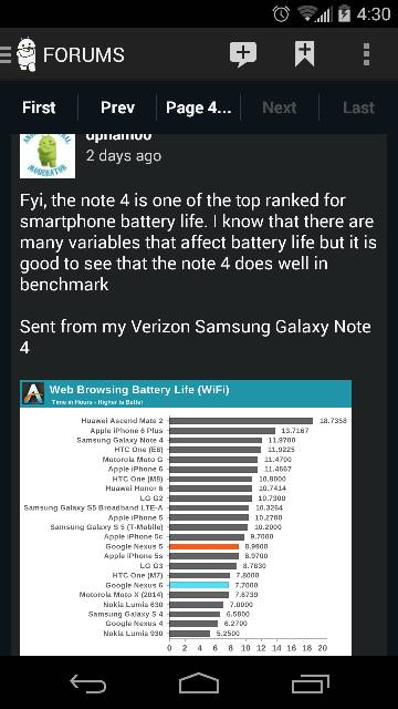 Galaxy Note 4: Battery Life Concerns Check Here First-527.jpg