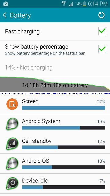 Note 4 - Post your battery life screens and info-screenshot_2014-12-20-18-14-13.jpg