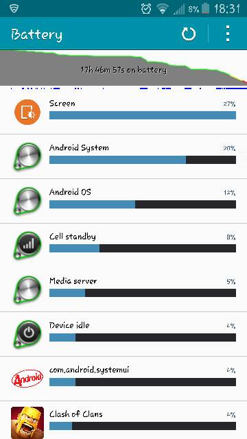 Note 4 - Post your battery life screens and info-screenshot_2014-12-21-18-31-38.jpg