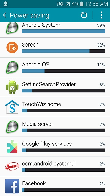 Why does Note 4 drains battery way too faster?-screenshot_2014-12-24-00-58-24.jpg