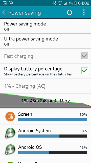 Note 4 - Post your battery life screens and info-screenshot_2014-12-05-04-09-57.jpg