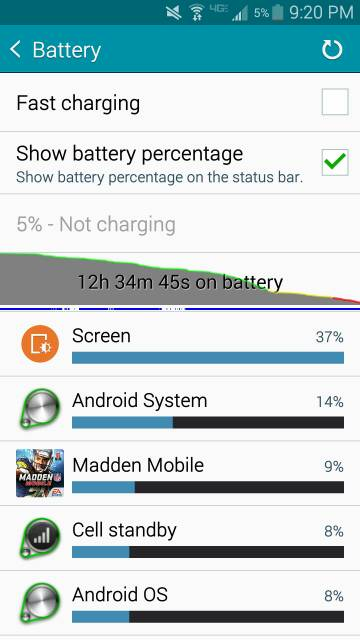 Samsung Galaxy Note 4 Battery life today-screenshot_2014-12-24-21-21-01.jpg