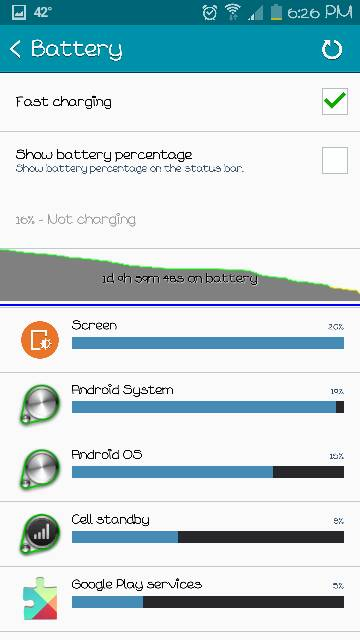 Note 4 - Post your battery life screens and info-screenshot_2014-12-25-18-26-36.jpg