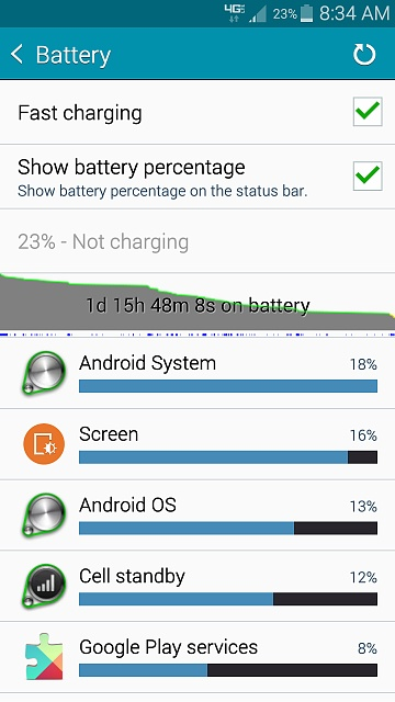 Note 4 - Post your battery life screens and info-uploadfromtaptalk1419860782165.jpg