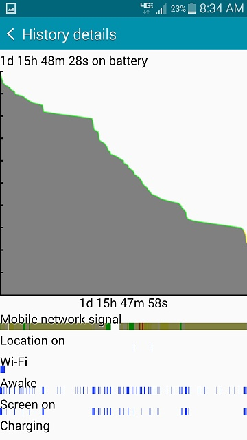 Note 4 - Post your battery life screens and info-uploadfromtaptalk1419860797849.jpg
