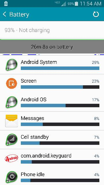 Samsung Galaxy Note 4 what happened to my battery ?-screenshot_2014-12-31-11-54-45.jpg