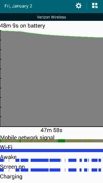 Galaxy Note 4: Battery Life Concerns Check Here First-screenshot_2015-01-02-21-08-07.jpg