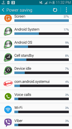 Galaxy Note 4: Battery Life Concerns Check Here First-screenshot_2015-01-11-23-32-31-1-.png