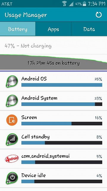 Galaxy Note 4: Battery Life Concerns Check Here First-1421368559615.jpg