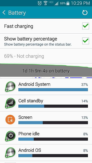 Why is my Note 4 battery draining so quickly?-329653_screenshot_2015-01-22-22-29-03.jpg