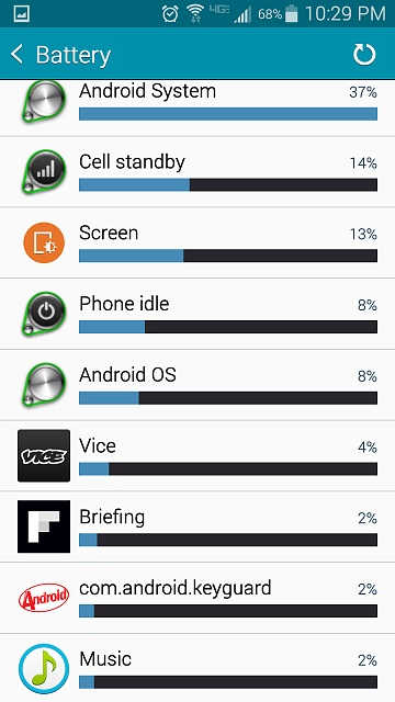 Why is my Note 4 battery draining so quickly?-344765_screenshot_2015-01-22-22-29-13.jpg