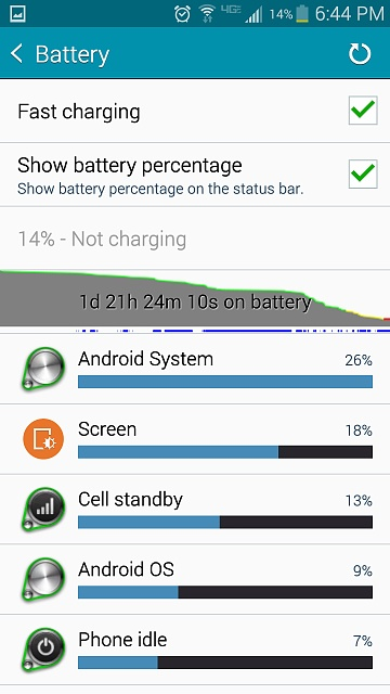 Why is my Note 4 battery draining so quickly?-331348_screenshot_2015-01-23-18-44-24.jpg