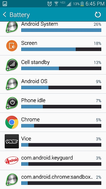 Why is my Note 4 battery draining so quickly?-372513_screenshot_2015-01-23-18-45-05.jpg