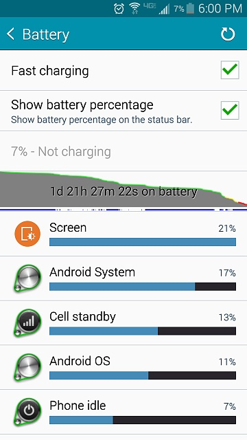 Why is my Note 4 battery draining so quickly?-327649_screenshot_2015-01-25-18-00-53.jpg