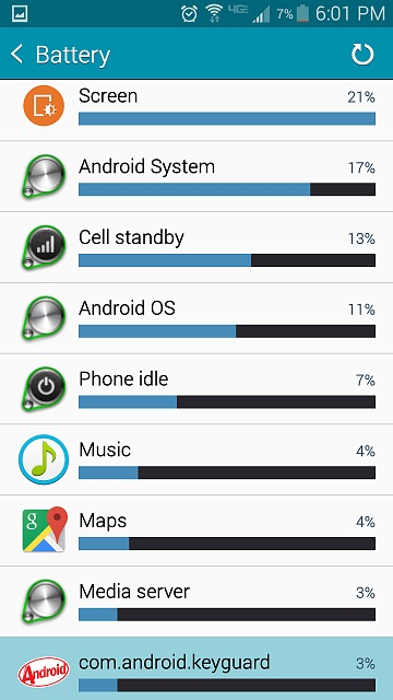 Why is my Note 4 battery draining so quickly?-381995_screenshot_2015-01-25-18-01-33.jpg