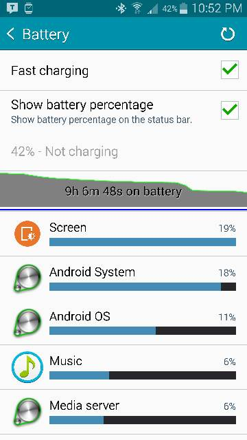 Note 4 - Post your battery life screens and info-screenshot_2015-01-28-22-52-11.jpg