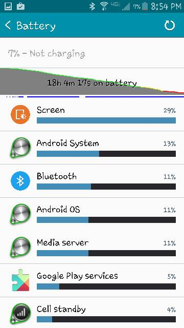 Note 4 - Post your battery life screens and info-screenshot_2015-01-23-20-54-33.jpg