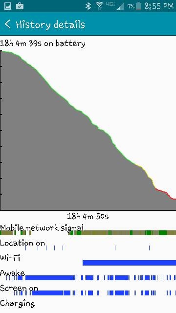 Note 4 - Post your battery life screens and info-screenshot_2015-01-23-20-55-10.jpg