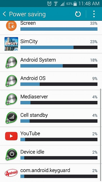 Google play services taking so much battery-1422890395037.jpg