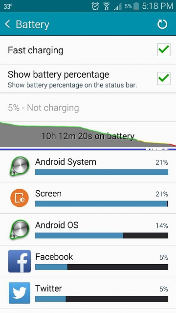 Galaxy Note 4: Battery Life Concerns Check Here First-1423606775271.jpg