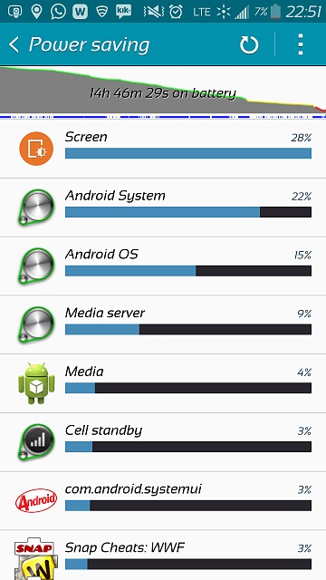 Galaxy Note 4: Battery Life Concerns Check Here First-screenshot_2015-02-07-22-51-52.jpg