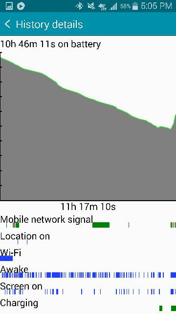 Note 4 How's your battery life?-screenshot_2015-02-11-17-05-12.jpg