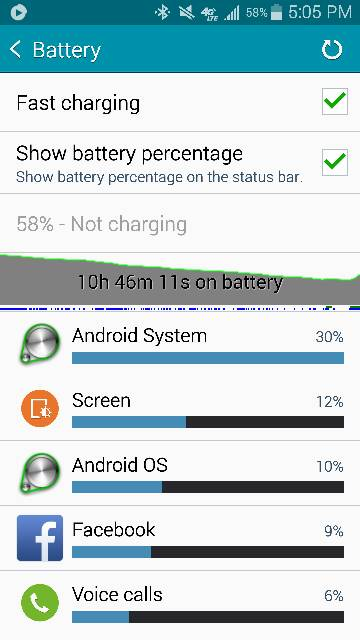 Note 4 How's your battery life?-screenshot_2015-02-11-17-05-05.jpg