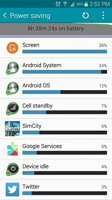 Galaxy Note 4: Battery Life Concerns Check Here First-1423852224069.jpg