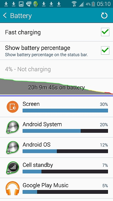 Note 4 - Post your battery life screens and info-uploadfromtaptalk1424088670868.jpg