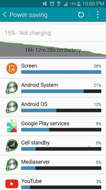 Note 4 - Post your battery life screens and info-1424139895082.jpg