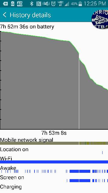 Note 4 - Post your battery life screens and info-screenshot_2015-02-17-12-25-30.jpg