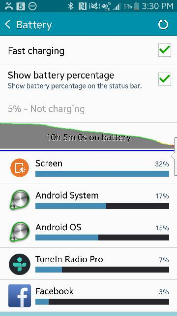 Note 4 - Post your battery life screens and info-screenshot_2015-02-17-15-30-46.jpg